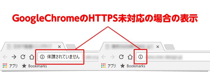 あらゆるホームページで対策が必要に?