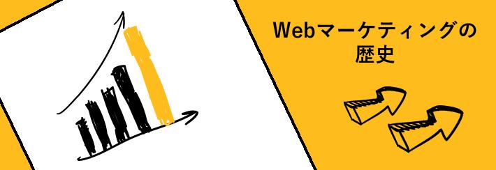 Webマーケティングの歴史